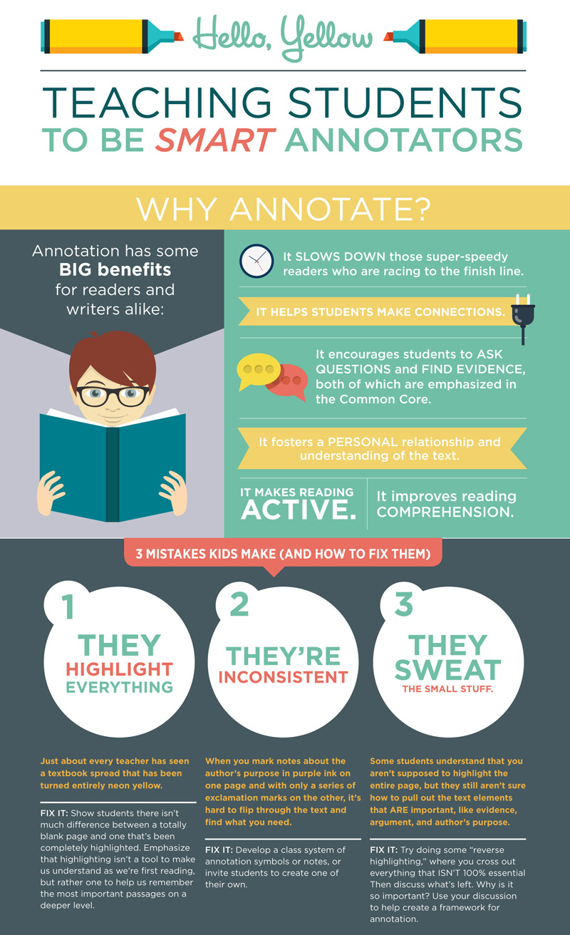 infographic-smart-annotation-final