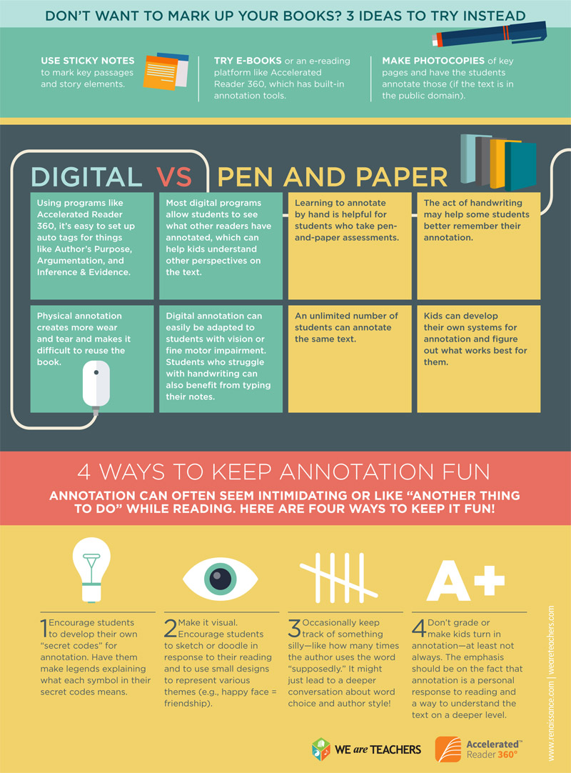 infographic-smart-annotation-final2